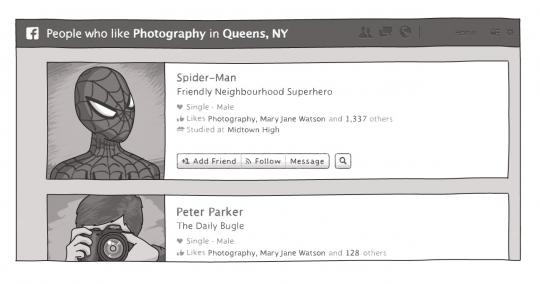 An image of a Facebook-style profile, with both Spider-Man and Peter Parker listed.