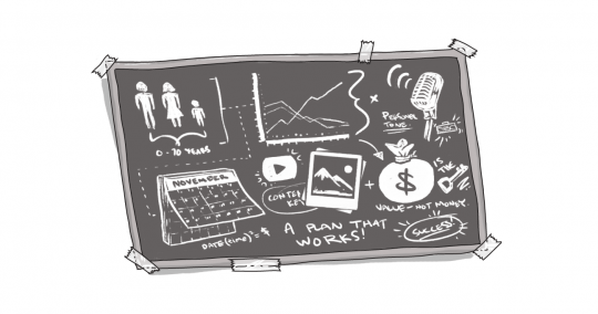 An image of a blackboard with charts, graphs, lines, and plans written on it.