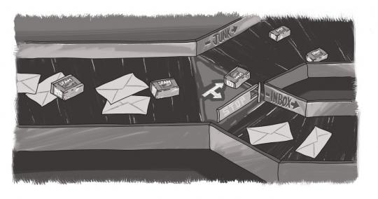 An image of various letters and packages being sorted on a conveyor belt into Spam and Inbox lanes.